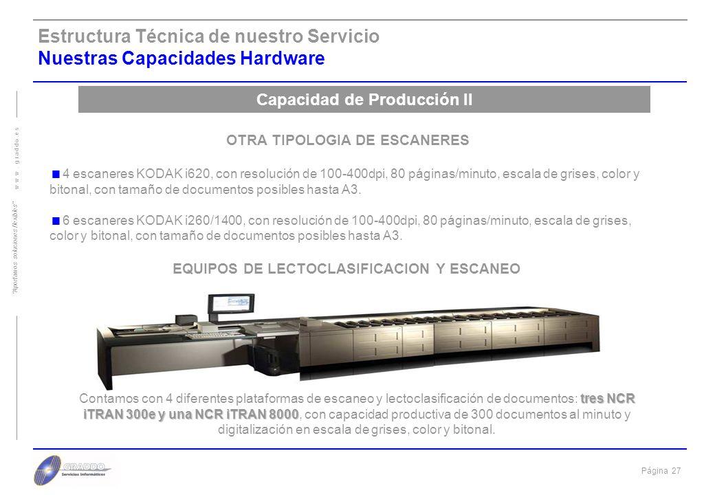 Estructura Técnica de nuestro Servicio Nuestras Capacidades Hardware