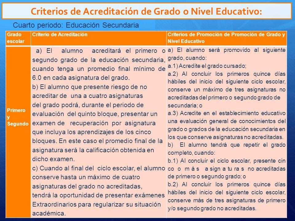 Criterios de Acreditación de Grado o Nivel Educativo: