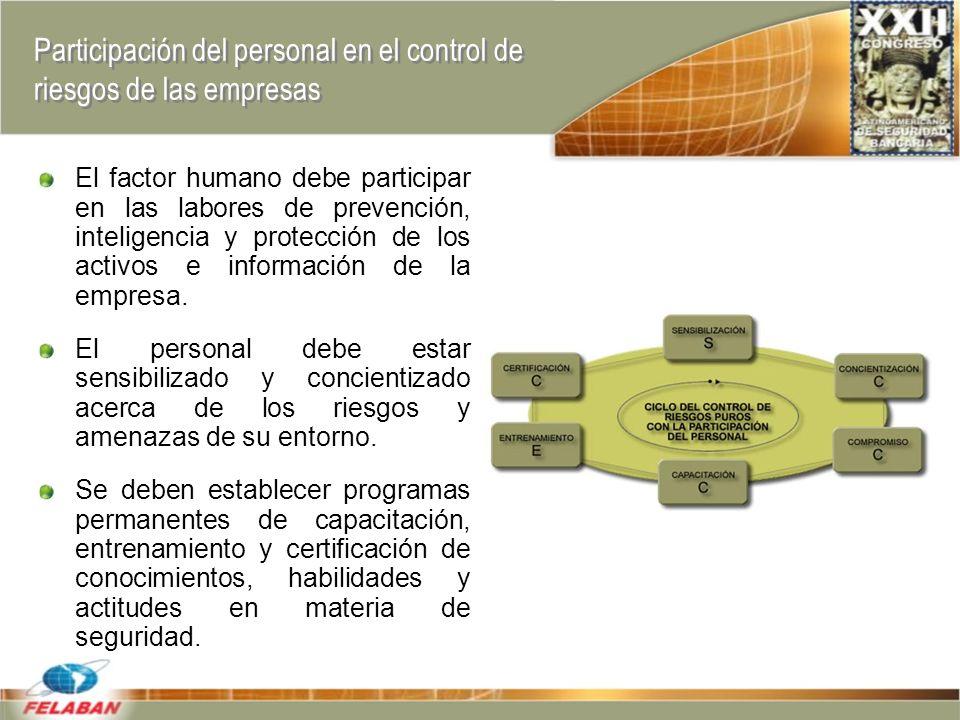 Participación del personal en el control de riesgos de las empresas