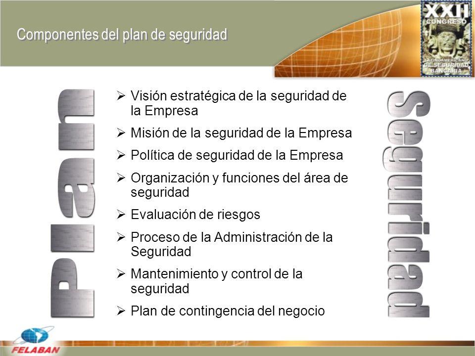 Componentes del plan de seguridad