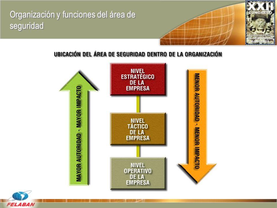 Organización y funciones del área de seguridad