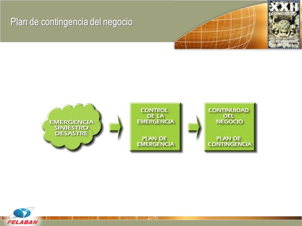 Plan de contingencia del negocio
