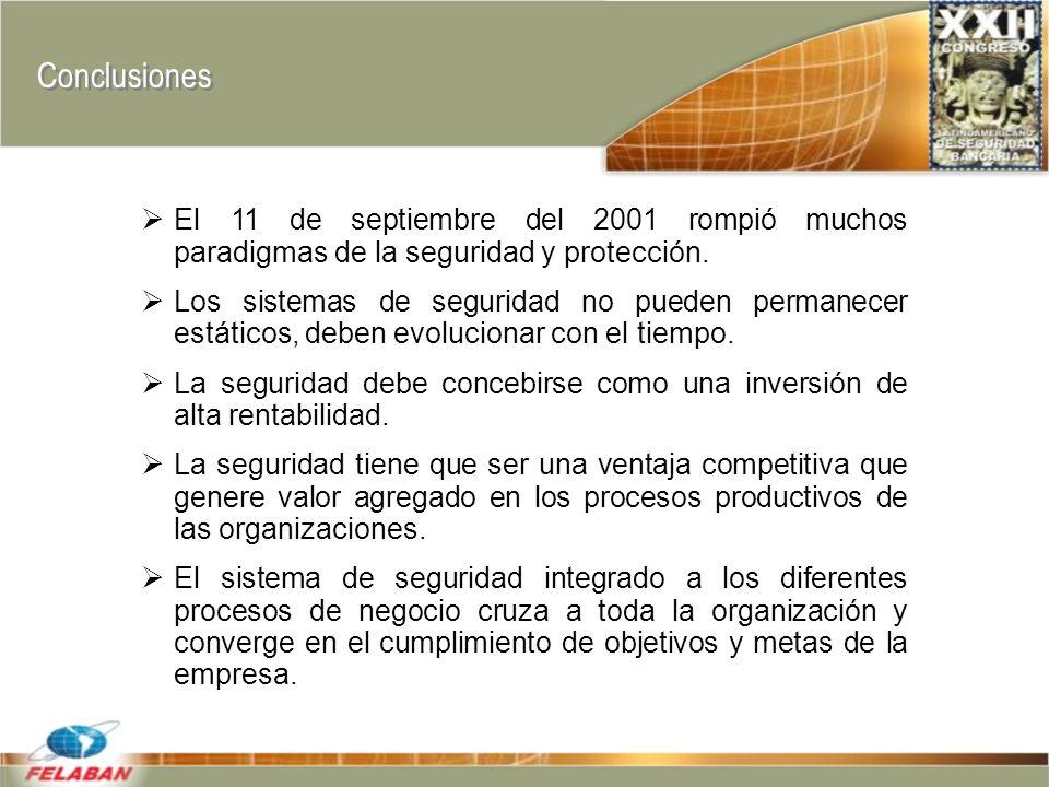 Conclusiones El 11 de septiembre del 2001 rompió muchos paradigmas de la seguridad y protección.