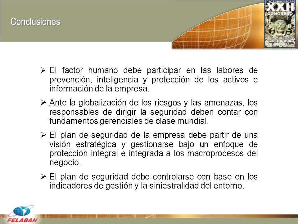 Conclusiones El factor humano debe participar en las labores de prevención, inteligencia y protección de los activos e información de la empresa.