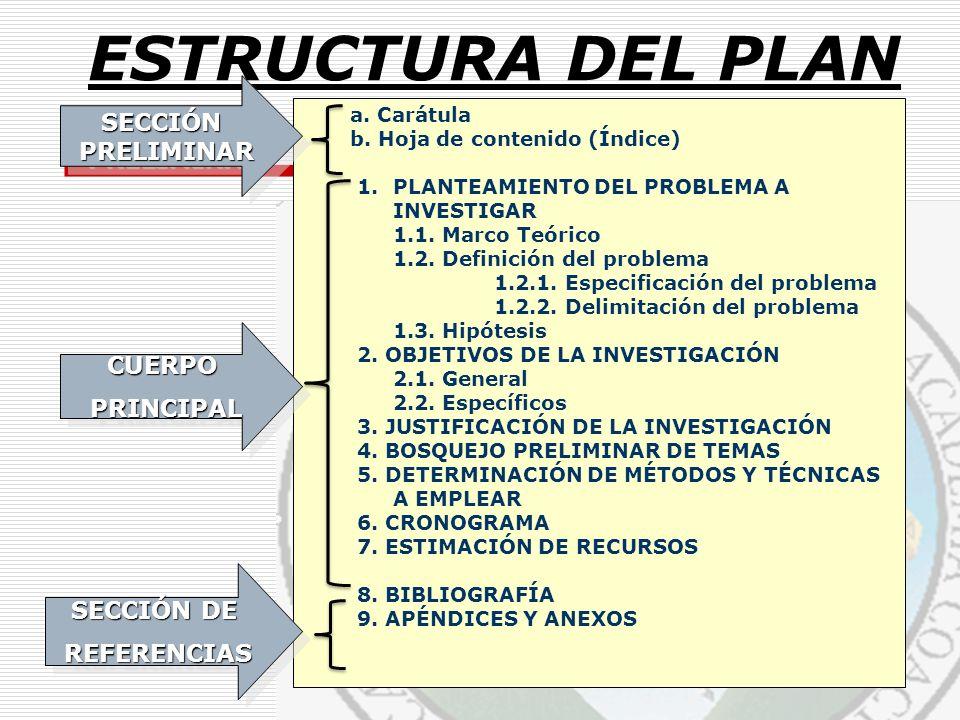 ESTRUCTURA DEL PLAN SECCIÓN PRELIMINAR CUERPO PRINCIPAL SECCIÓN DE