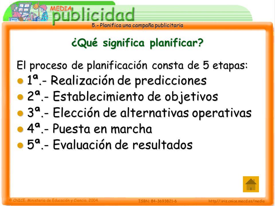¿Qué significa planificar