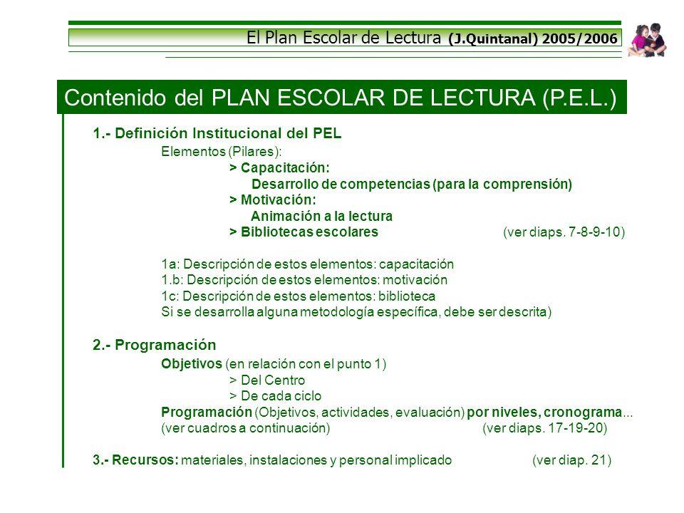 Contenido del PLAN ESCOLAR DE LECTURA (P.E.L.)