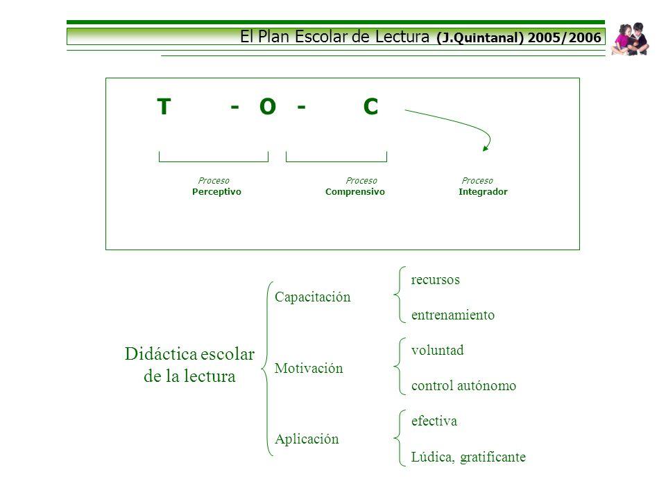 T - O - C Didáctica escolar de la lectura