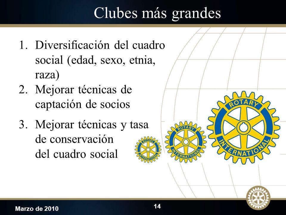 Clubes más grandes Diversificación del cuadro social (edad, sexo, etnia, raza) 2. Mejorar técnicas de captación de socios.