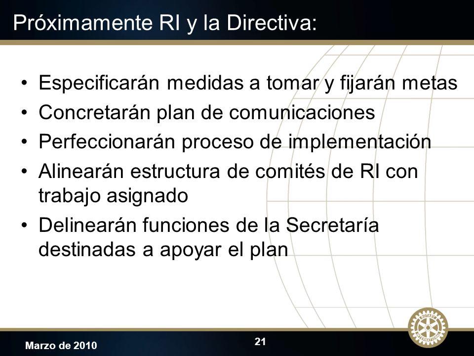 Próximamente RI y la Directiva: