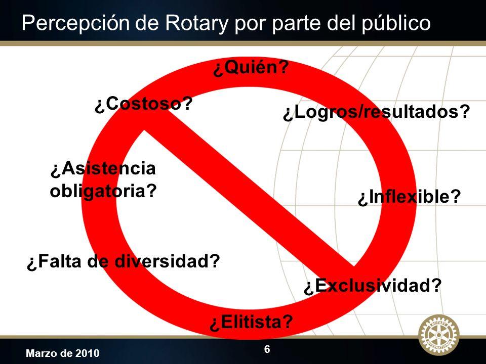 Percepción de Rotary por parte del público