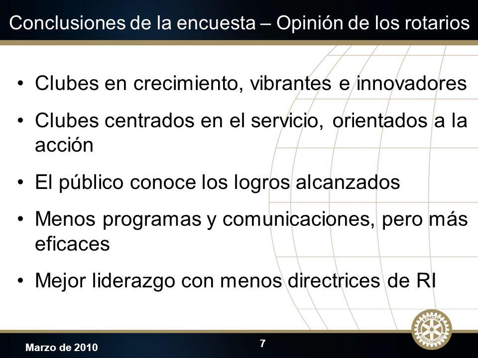 Conclusiones de la encuesta – Opinión de los rotarios