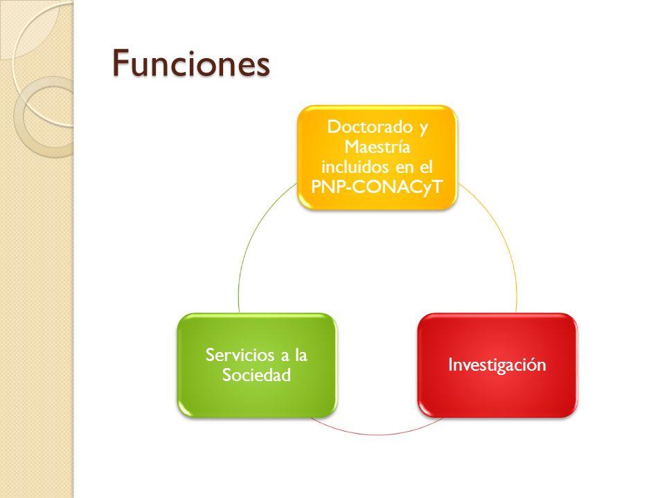 Funciones Doctorado y Maestría incluidos en el PNP-CONACyT
