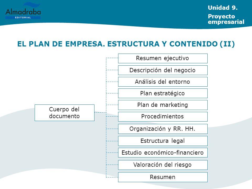 EL PLAN DE EMPRESA. ESTRUCTURA Y CONTENIDO (II)