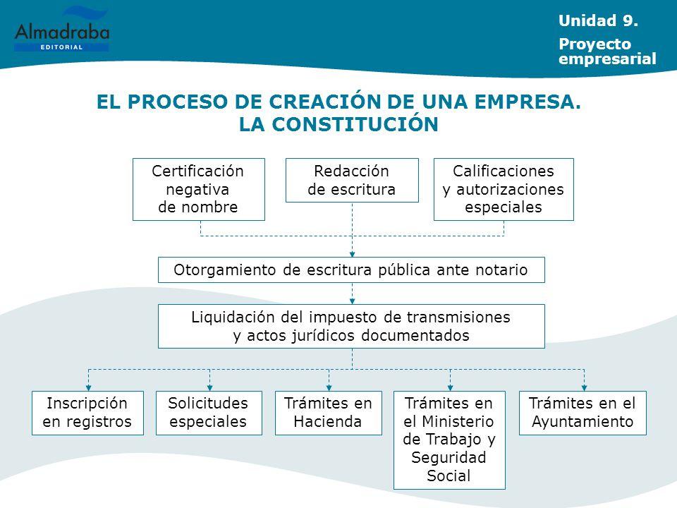 EL PROCESO DE CREACIÓN DE UNA EMPRESA. LA CONSTITUCIÓN