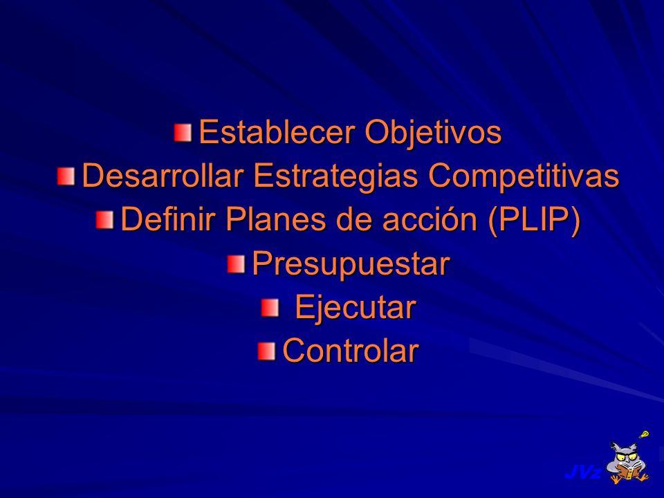Desarrollar Estrategias Competitivas Definir Planes de acción (PLIP)