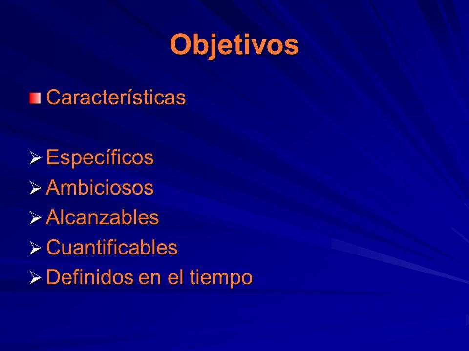 Objetivos Características Específicos Ambiciosos Alcanzables