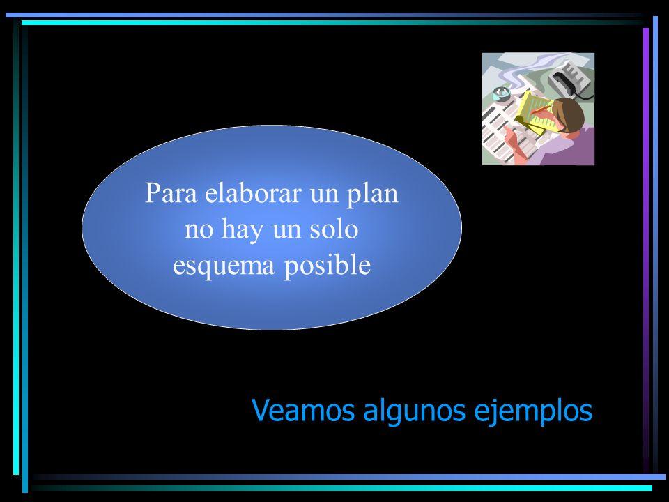 Para elaborar un plan no hay un solo esquema posible Veamos algunos ejemplos