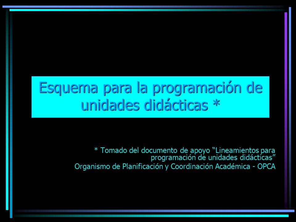 Esquema para la programación de unidades didácticas *