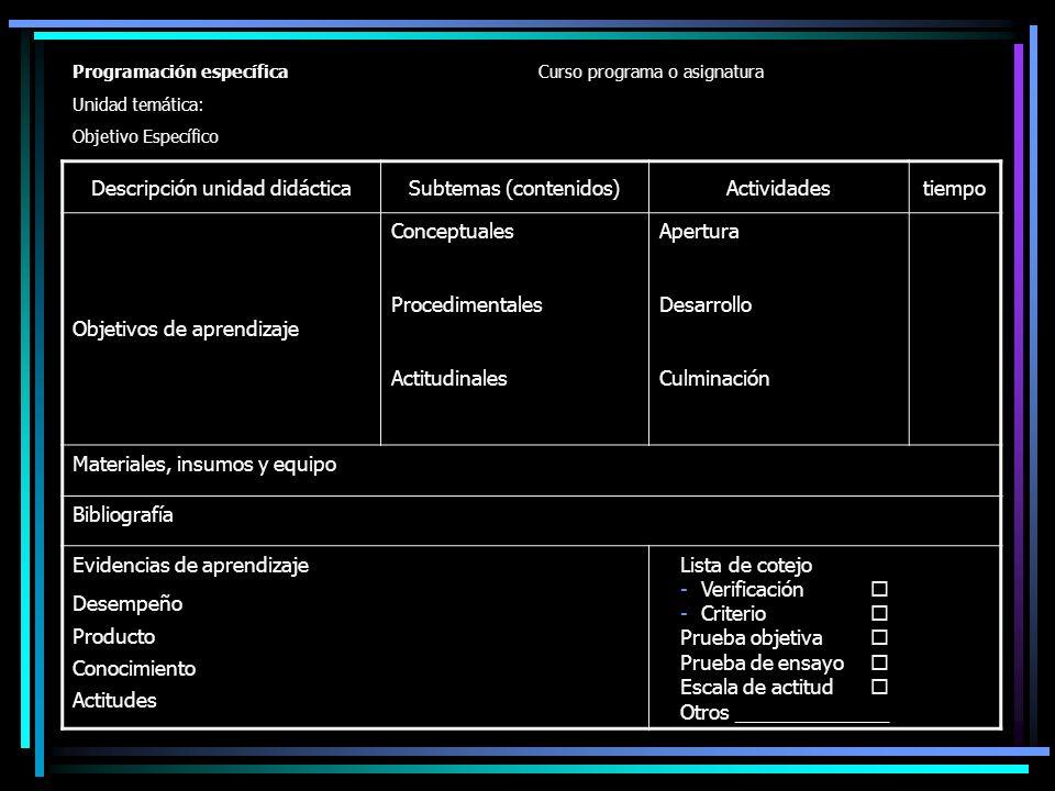 Descripción unidad didáctica Subtemas (contenidos) Actividades tiempo
