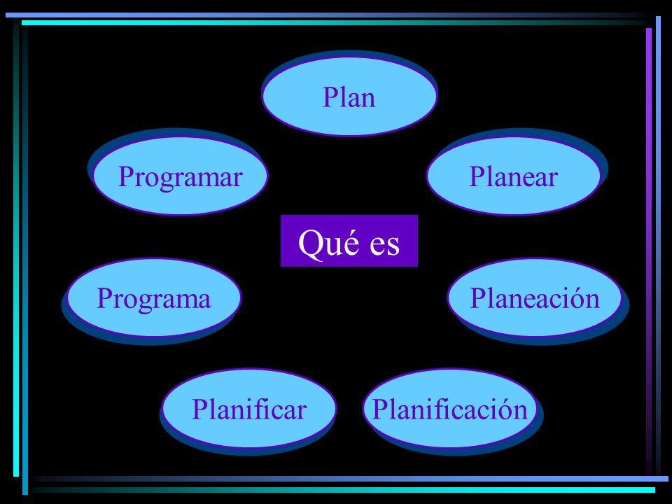 Qué es Plan Programar Planear Programa Planeación Planificar