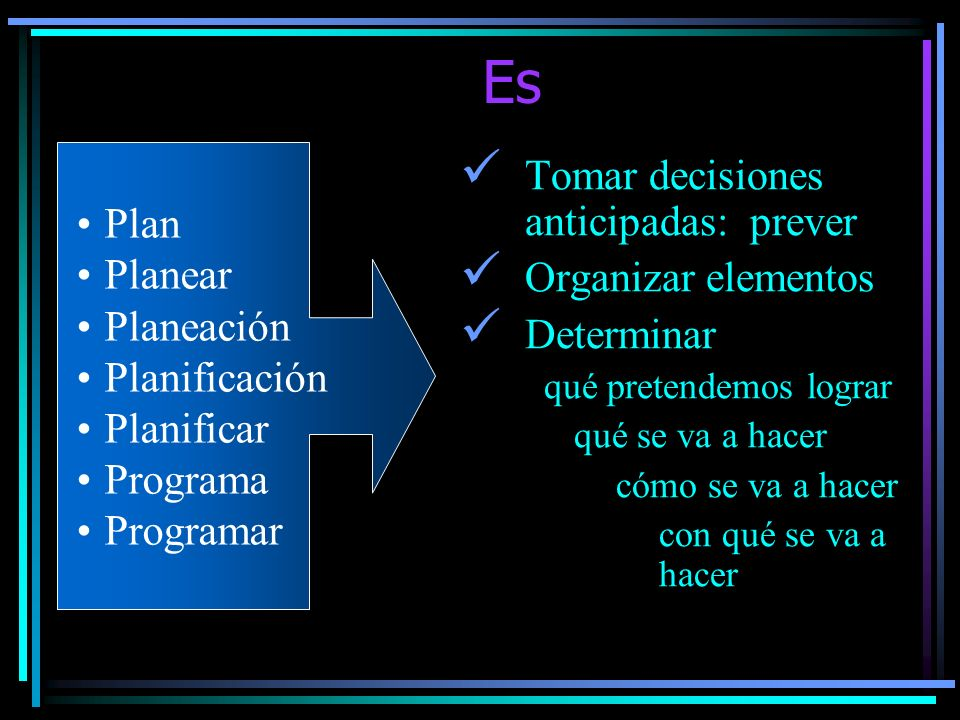 Es Tomar decisiones anticipadas: prever Organizar elementos Plan