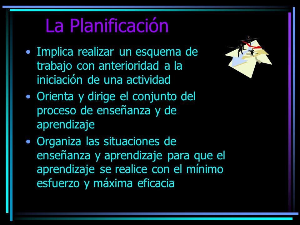 La Planificación Implica realizar un esquema de trabajo con anterioridad a la iniciación de una actividad.