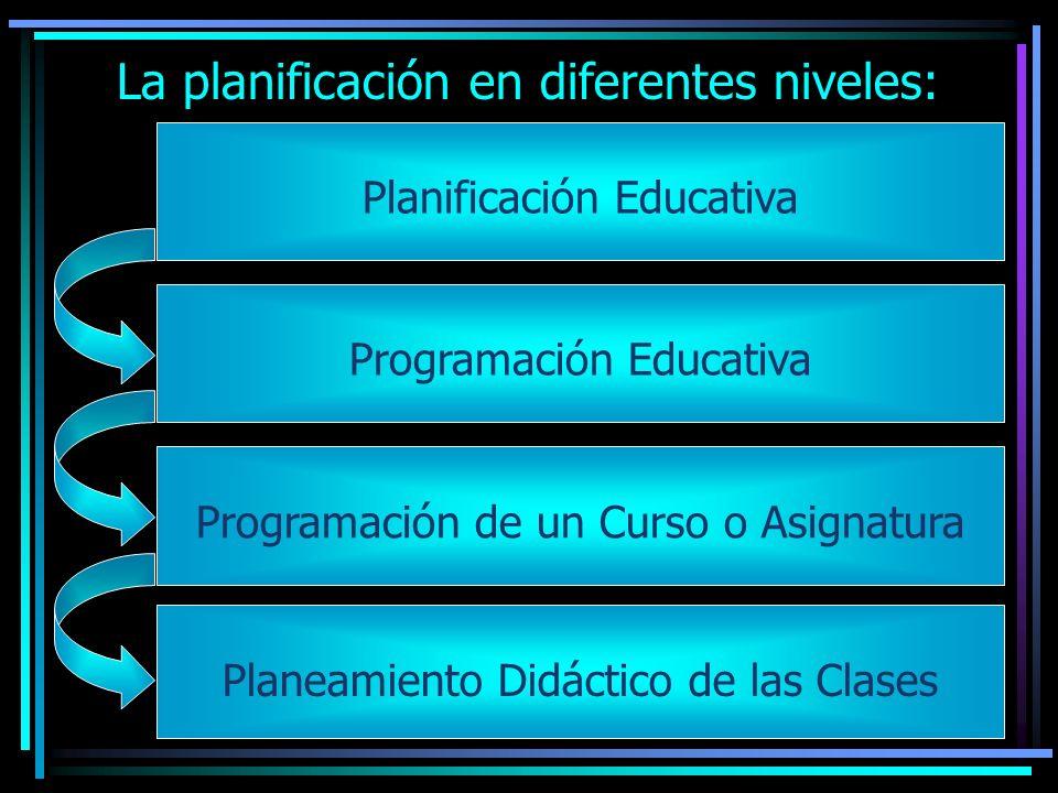 La planificación en diferentes niveles: