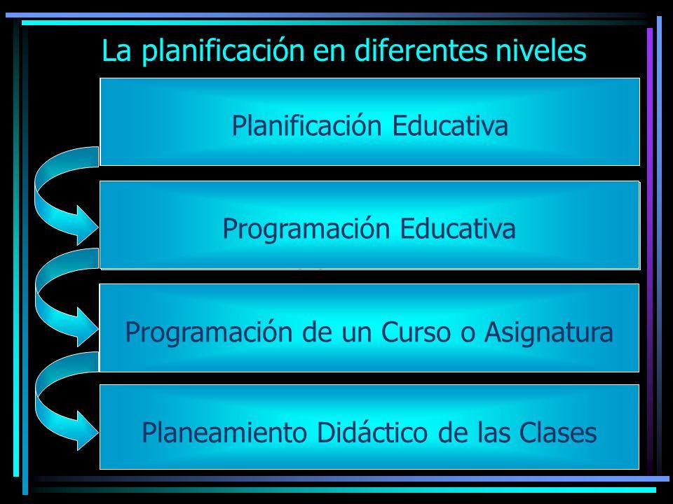 La planificación en diferentes niveles