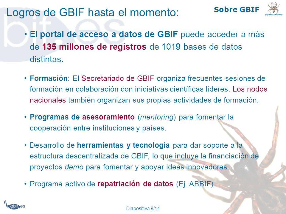Logros de GBIF hasta el momento: