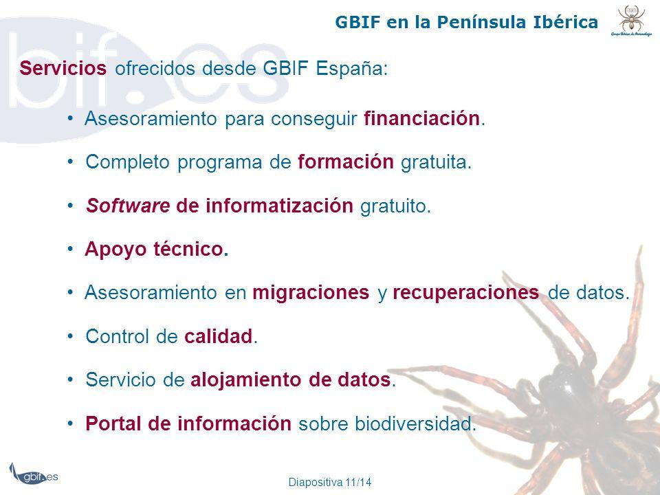 Servicios ofrecidos desde GBIF España: