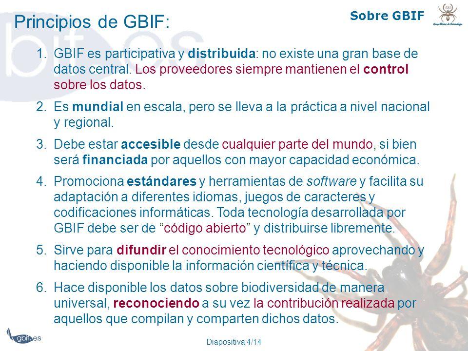 Principios de GBIF: Sobre GBIF.