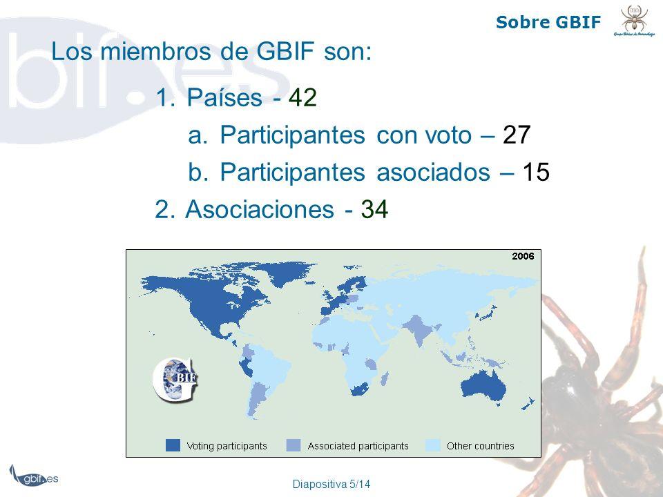 Los miembros de GBIF son: