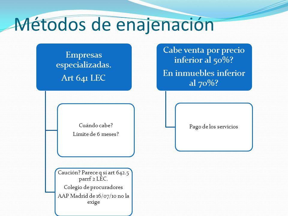 Métodos de enajenación