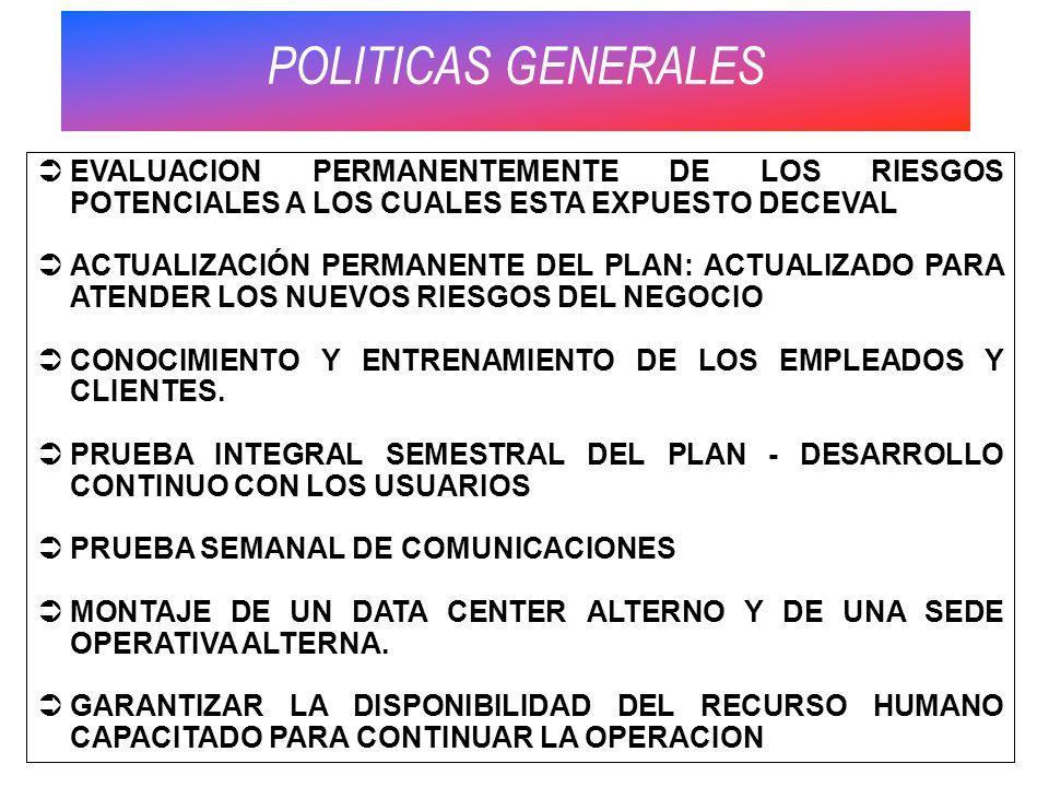 POLITICAS GENERALES EVALUACION PERMANENTEMENTE DE LOS RIESGOS POTENCIALES A LOS CUALES ESTA EXPUESTO DECEVAL.