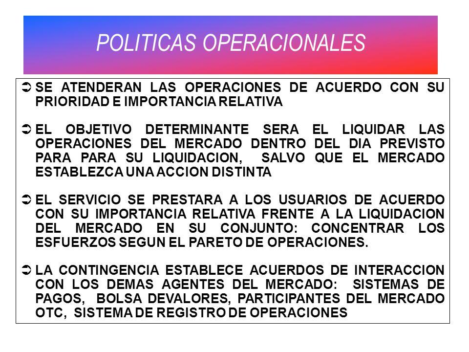 POLITICAS OPERACIONALES