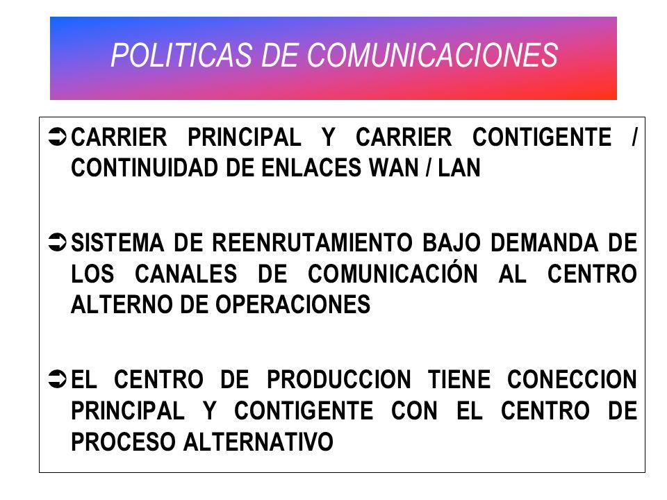 POLITICAS DE COMUNICACIONES
