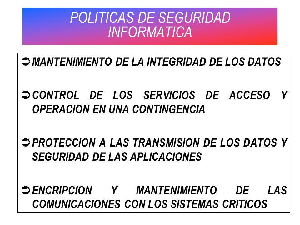 POLITICAS DE SEGURIDAD INFORMATICA