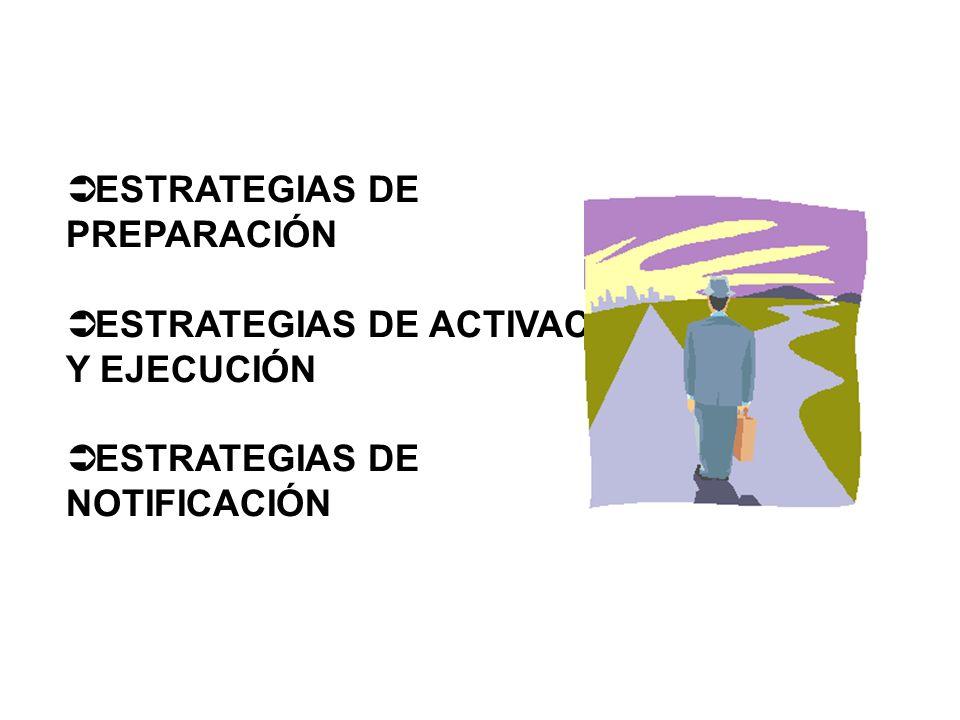 ESTRATEGIAS DE PREPARACIÓN