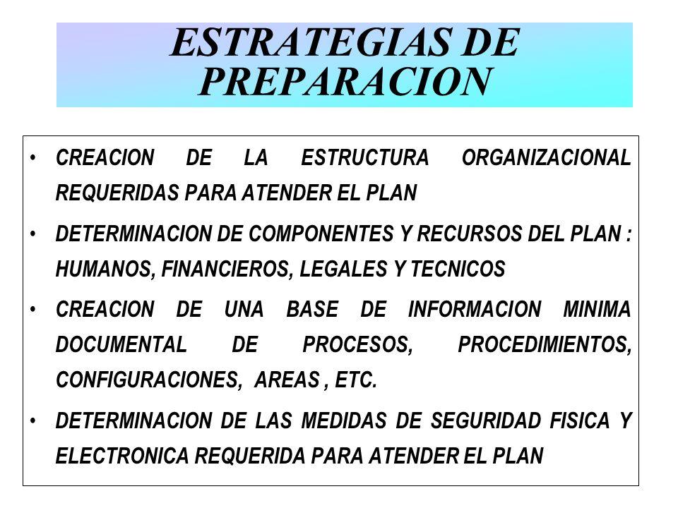ESTRATEGIAS DE PREPARACION
