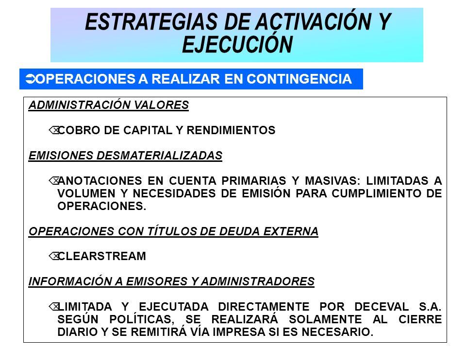 ESTRATEGIAS DE ACTIVACIÓN Y EJECUCIÓN