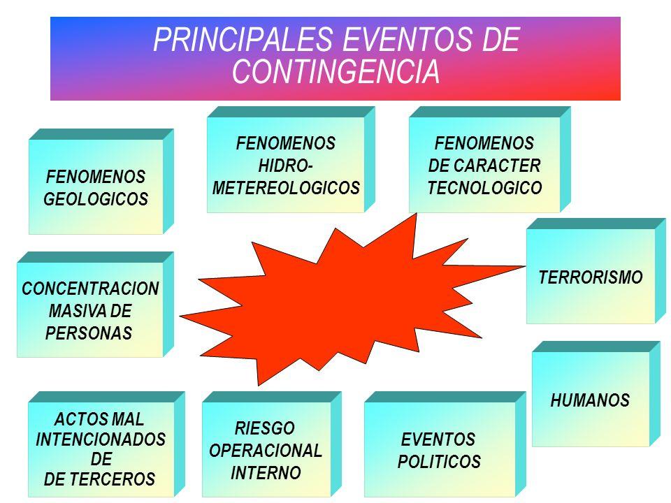 PRINCIPALES EVENTOS DE CONTINGENCIA