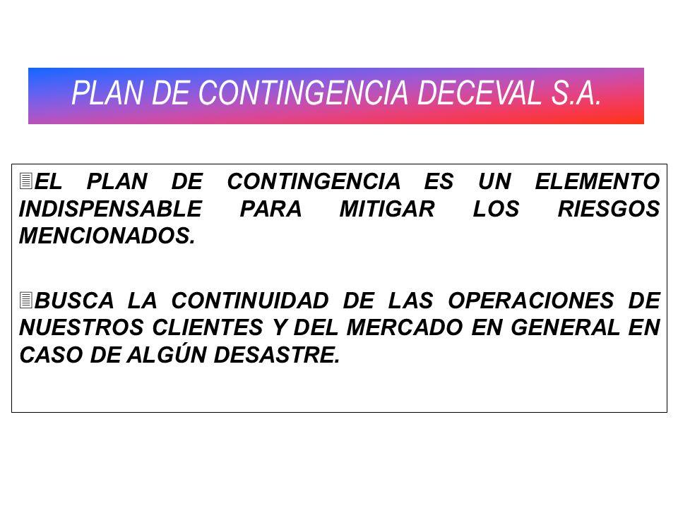 PLAN DE CONTINGENCIA DECEVAL S.A.