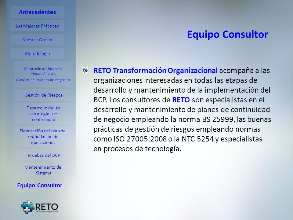 Antecedentes Equipo Consultor. Las Mejores Prácticas. Nuestra Oferta. Metodología. Desarrollo del Business.