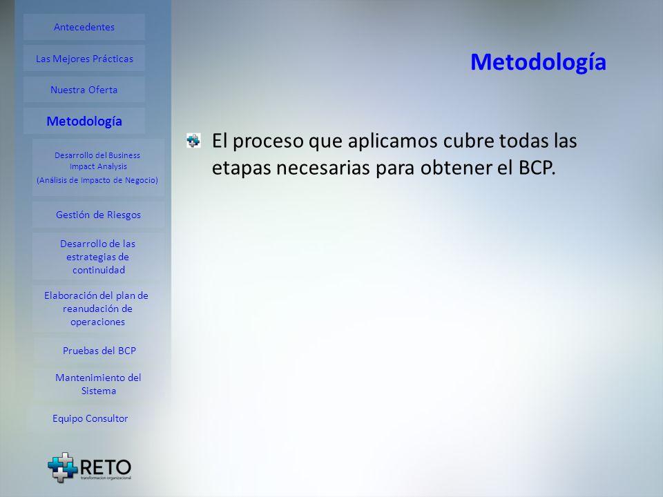Antecedentes Metodología. Las Mejores Prácticas. Nuestra Oferta. Metodología.