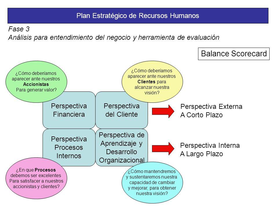 Balance Scorecard Plan Estratégico de Recursos Humanos Fase 3