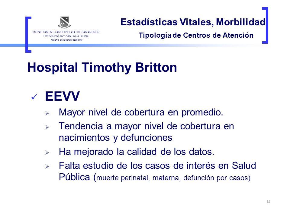 Hospital Timothy Britton