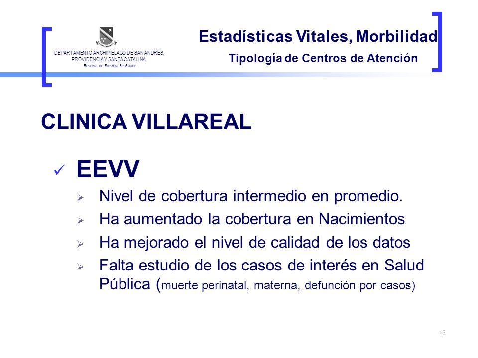 EEVV CLINICA VILLAREAL Estadísticas Vitales, Morbilidad