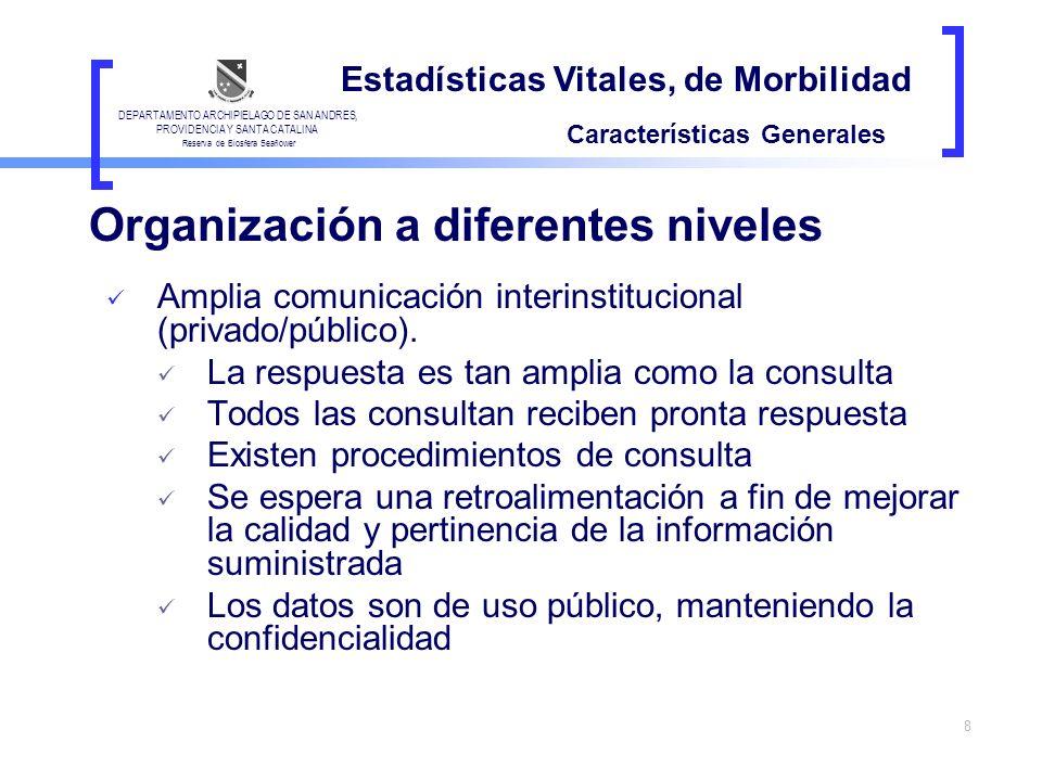 Organización a diferentes niveles