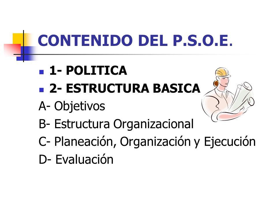 CONTENIDO DEL P.S.O.E. 1- POLITICA 2- ESTRUCTURA BASICA A- Objetivos
